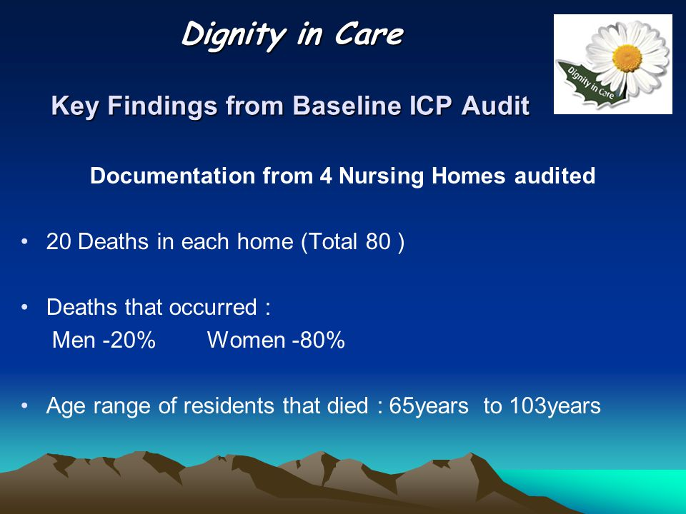 dignity in nursing care Dignity in care film by amanda waring  dignity in care:  royal college of nursing - how would you feel.