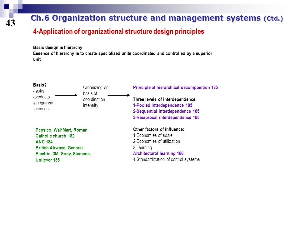 factors influence organization structure