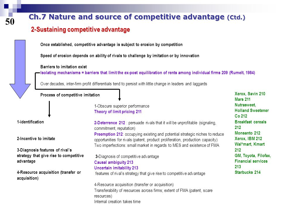 competitive advantage erosion The dynamics of capability development and erosion abstract while the notion of a capability is widely invoked to explain differences in organizational performance, we know little about where capabilities come from or why some organizations  now look inside the firm for the sources of sustained competitive advantage and performance.