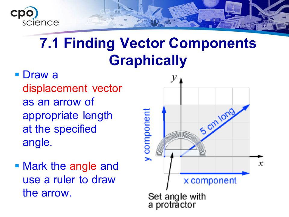 how to graphically add vectors