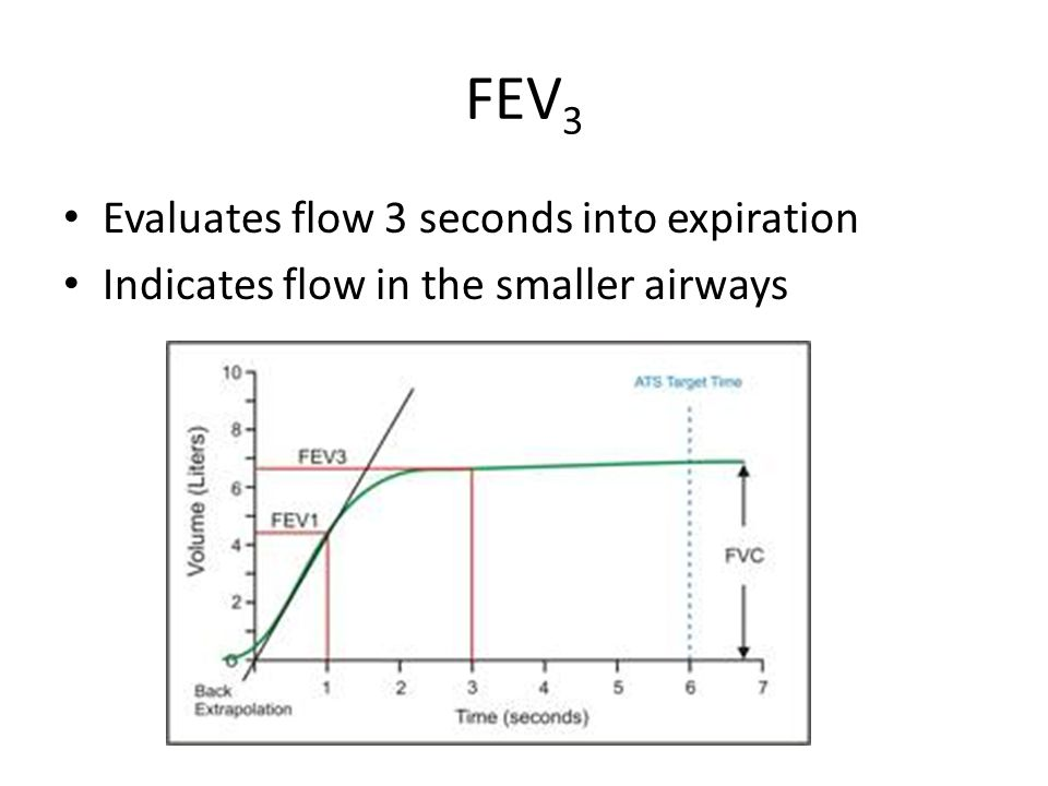 FEV3 Evaluates flow 3 seconds into expiration