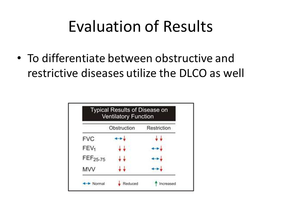 Evaluation of Results To differentiate between obstructive and restrictive diseases utilize the DLCO as well.