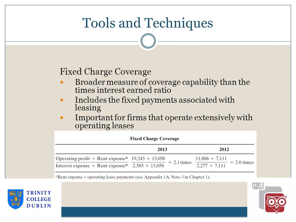 how to get fixed charge coverage