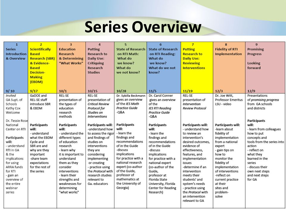 Series Overview Kathy Cox, State Superintendent of Schools