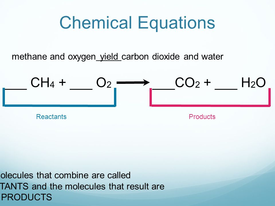 Chemical Equations ___ CH4 + ___ O2 ___CO2 + ___ H2O