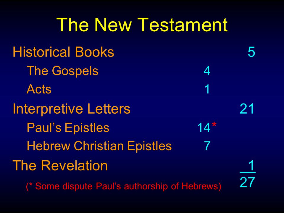 paul s disputed and undisputed letters in the new testament New testament final  the pastorals most closley resemble paul's undisputed letters:  3 lists: undisputed, disputed, pseudonymous (harris, .
