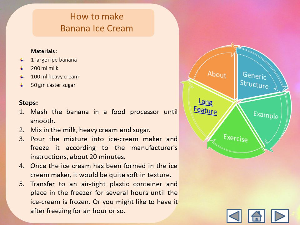Procedure text ppt video online download 6 how to make banana ice cream ccuart Gallery