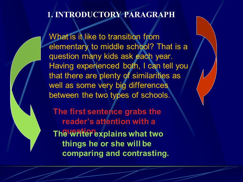 compare and contrast sample essay ppt video online  introductory paragraph