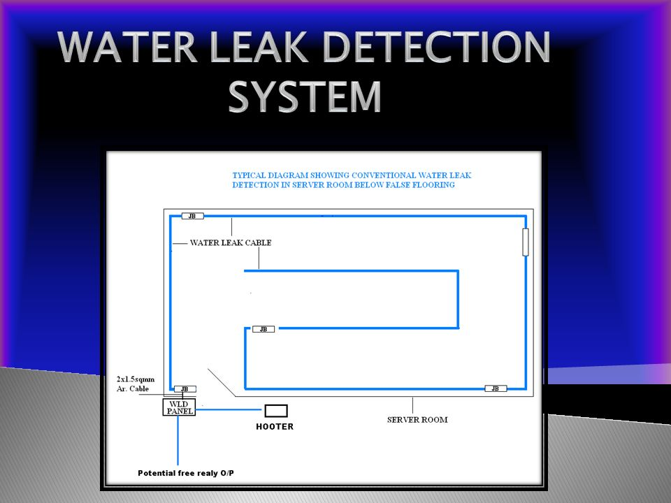 Water Leak Detection System Ppt Video Online Download