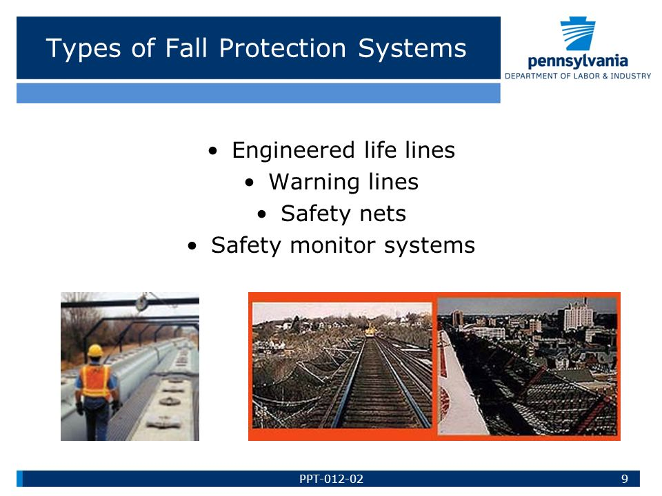 Fall Protection Osha 29 Cfr 1926 Subpart M Ppt Video