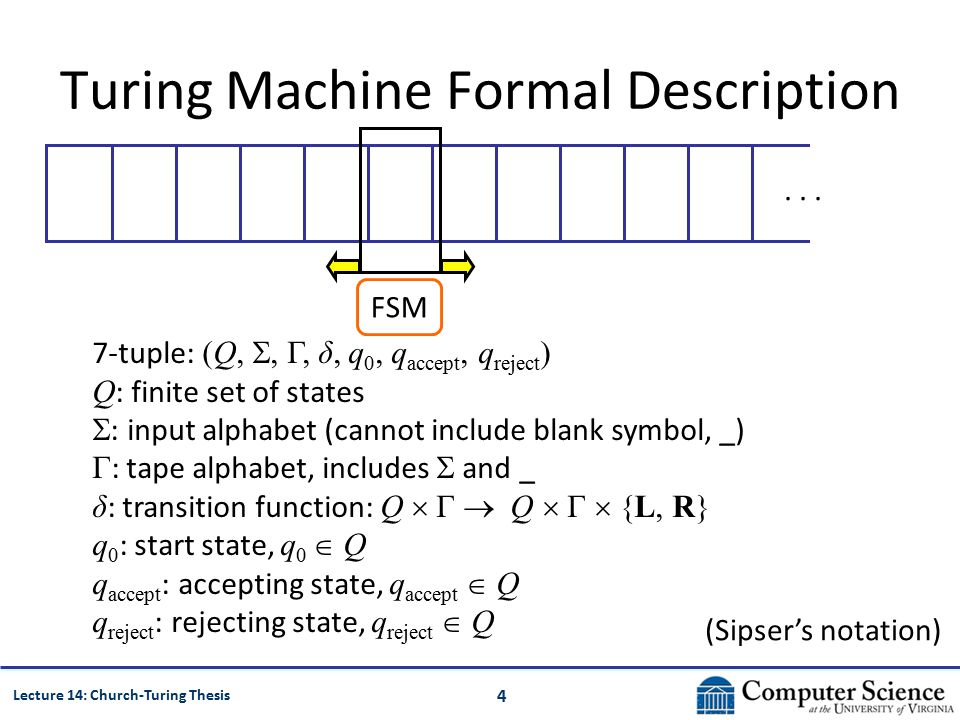 alan turing church thesis The church-turing thesis the church-turing thesis states that our intuitive notion of algorithms is equivalent to algorithms that can be expressed by a turing machine.