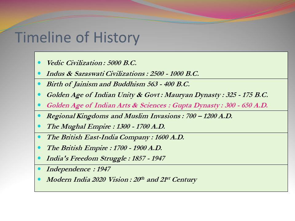 india in medieval time India - art (900 ad - 1500 ad) - web resources and image links.