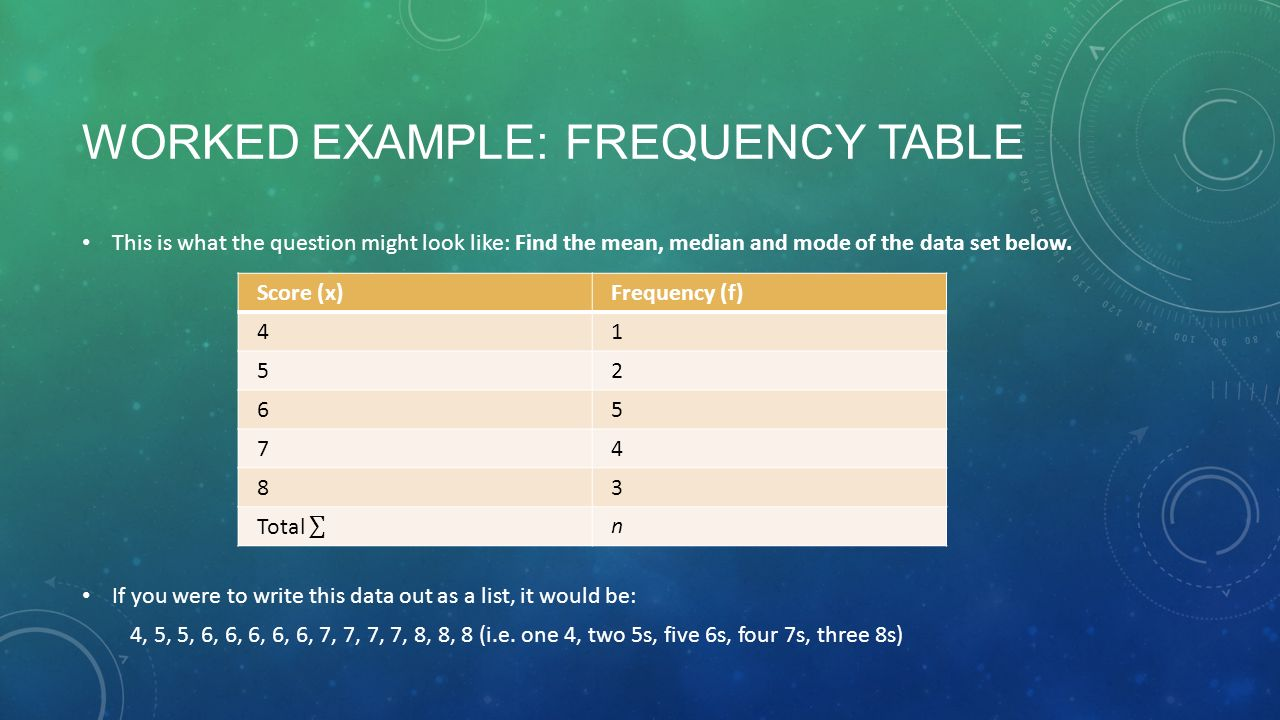 Percentage Cumulative Frequency Howto Worked Example: Frequency Table
