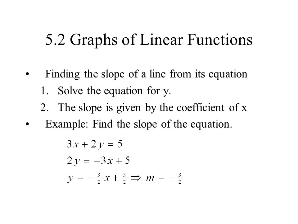 how to find the slope of a function equation