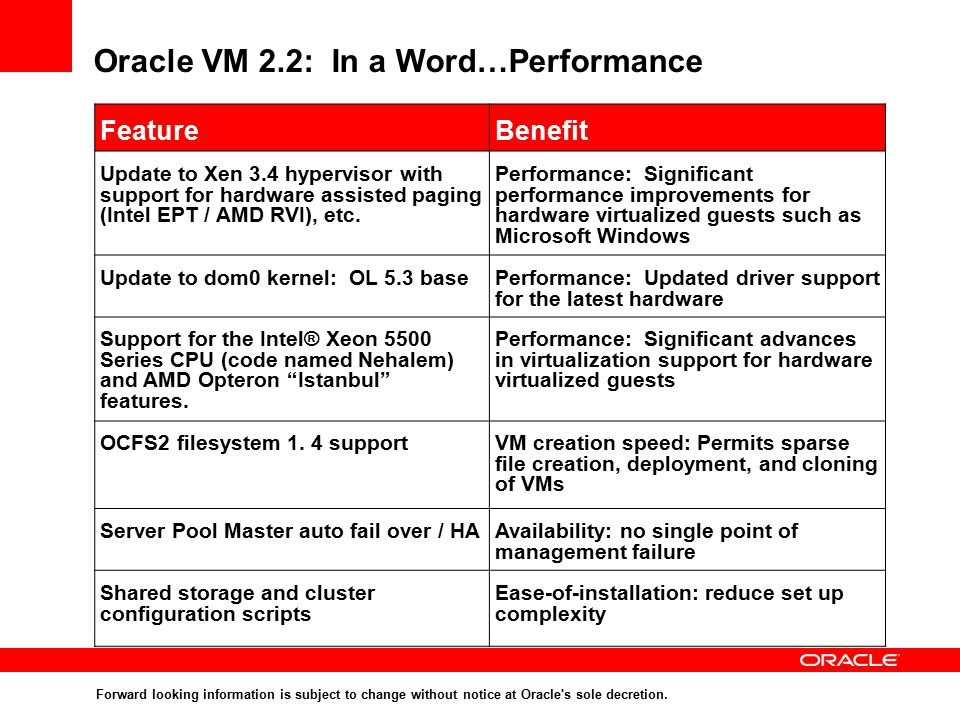 From Desktop to Data Center - Oracle Virtualization