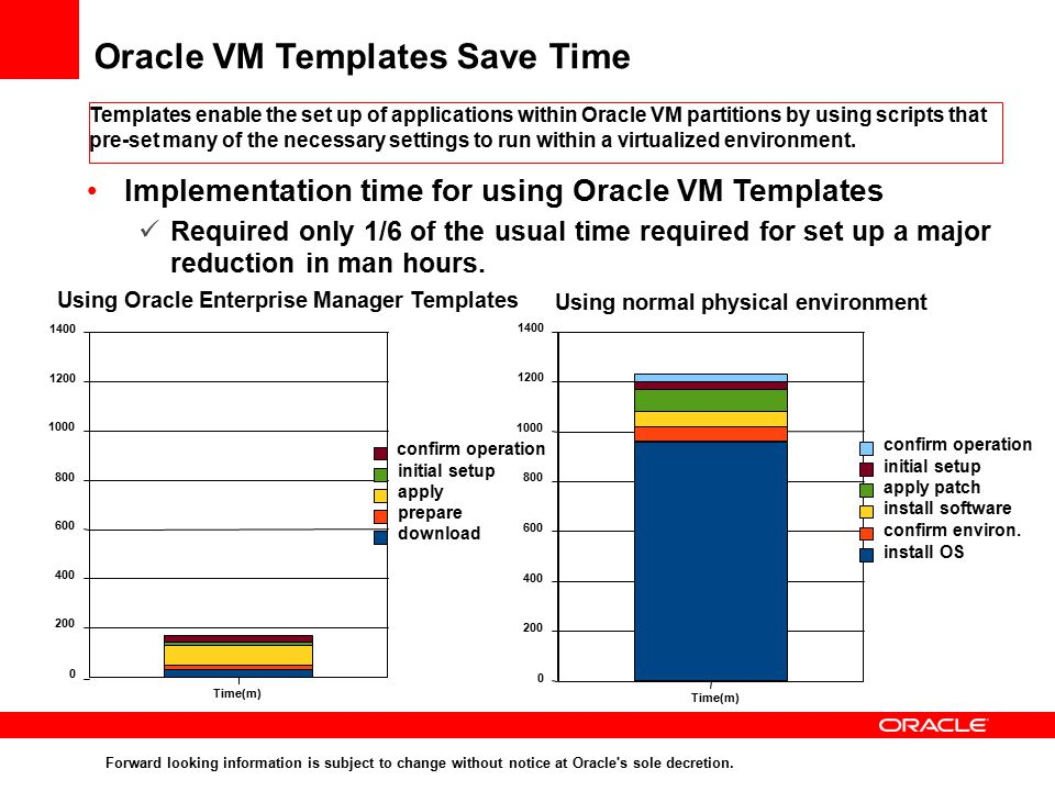 From desktop to data center oracle virtualization ppt for Download oracle vm templates