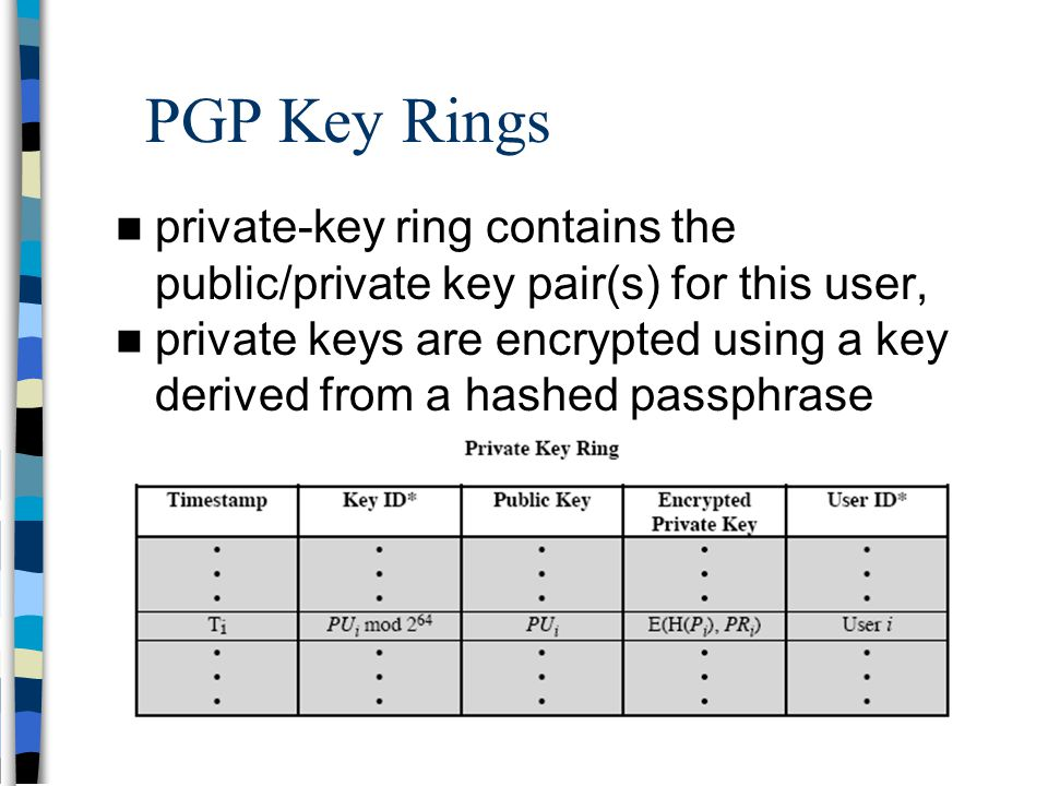 how to make a pgp key
