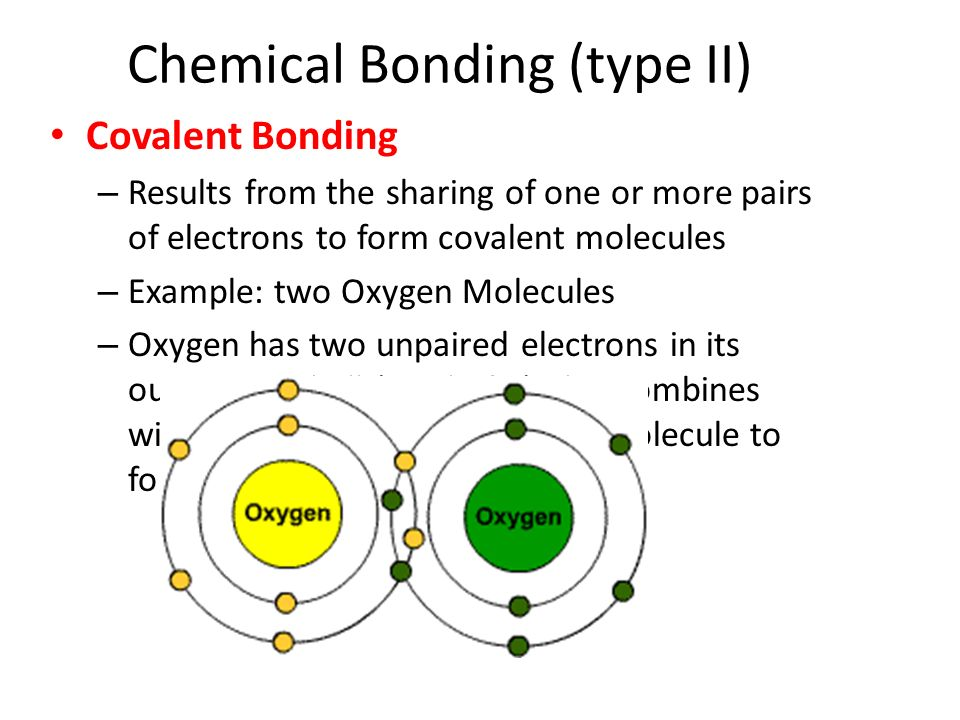 chemical bonding The set covers the basics of three types of bonding - ionic, covalent and metallic it also includes brief details of covalent bond theories and m.