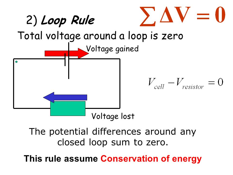 This rule assume Conservation of energy
