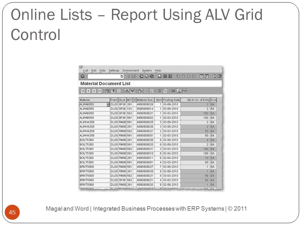 Online Lists – Report Using ALV Grid Control
