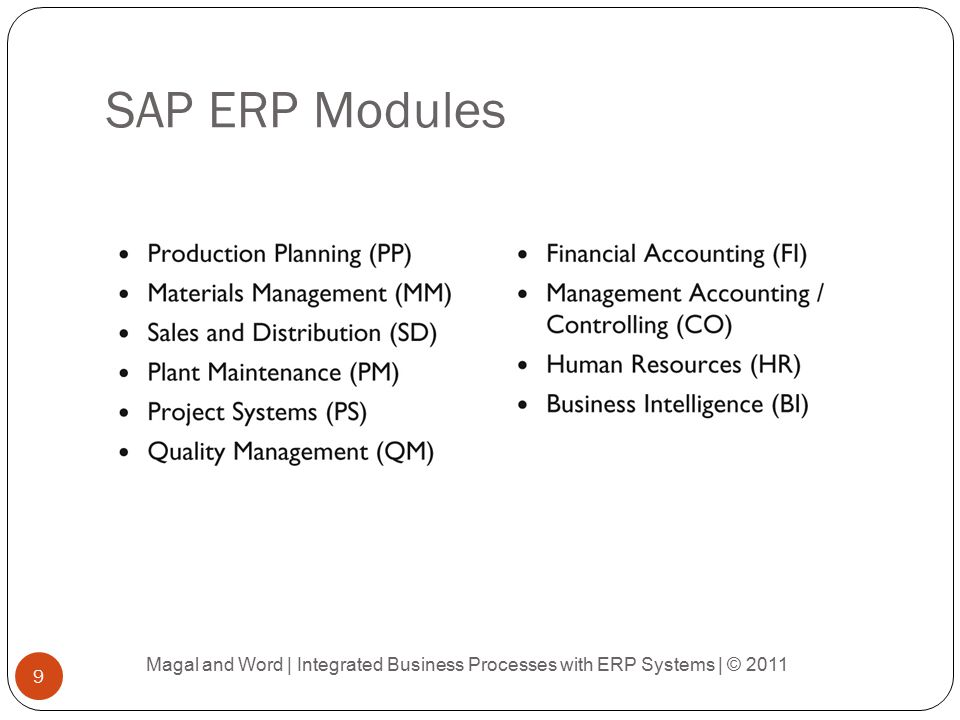 SAP ERP Modules Magal and Word | Integrated Business Processes with ERP Systems | © 2011