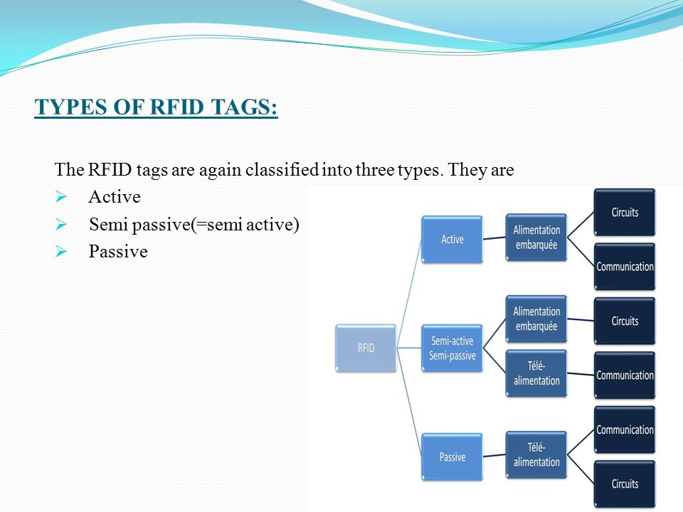 master thesis on rfid Custom writing fake master thesis on rfid high school papers online phd thesis library.