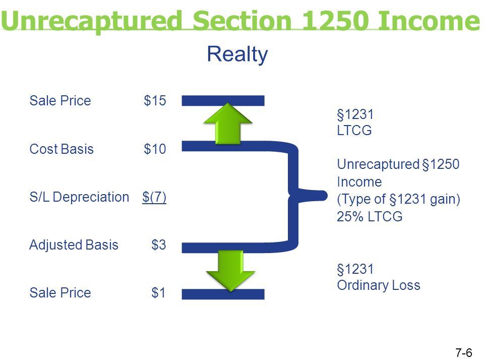 Commercial Rental Property Depreciation Recapture