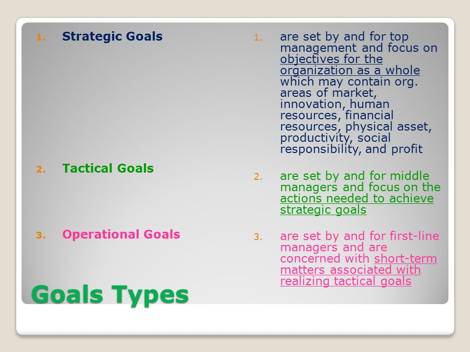 Planning in Management: Strategic, Tactical, and Operational Plans