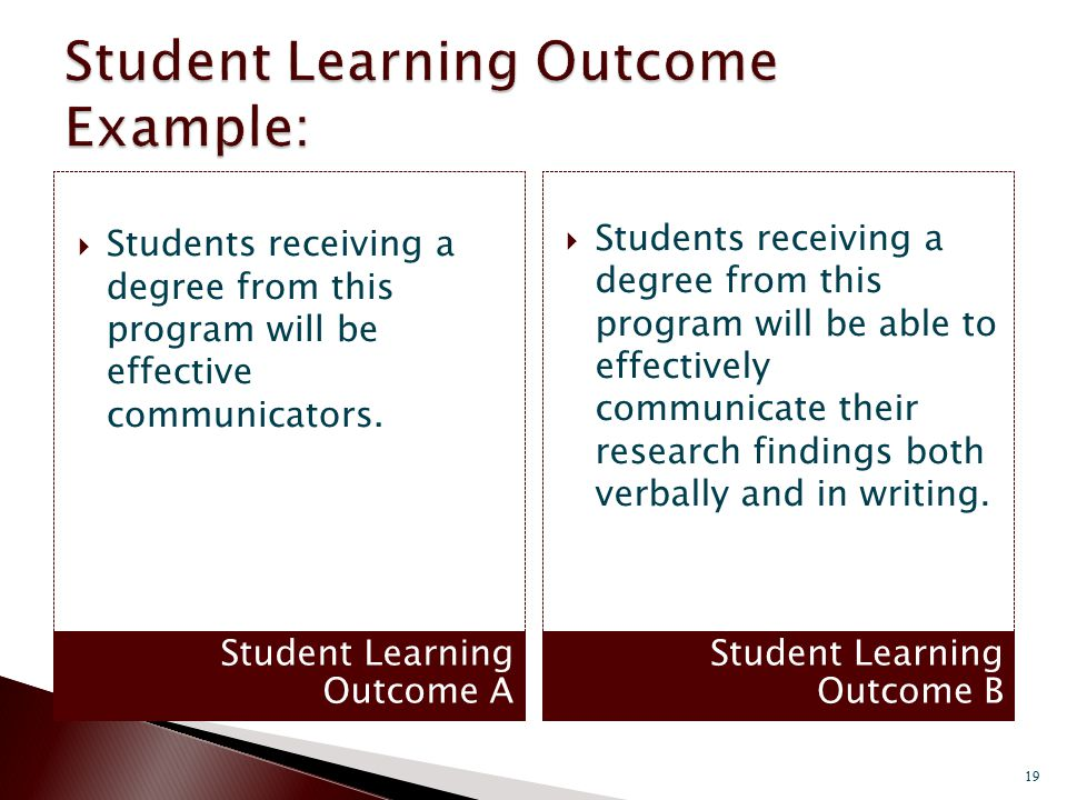 walden program outcome essay View and download walden university essays the findings of this study actually add to the growing experimental evidence-based outcome this program at walden.