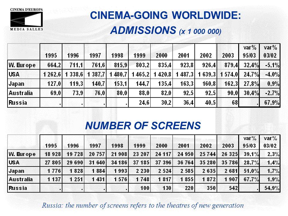 kino utopolis luxembourg