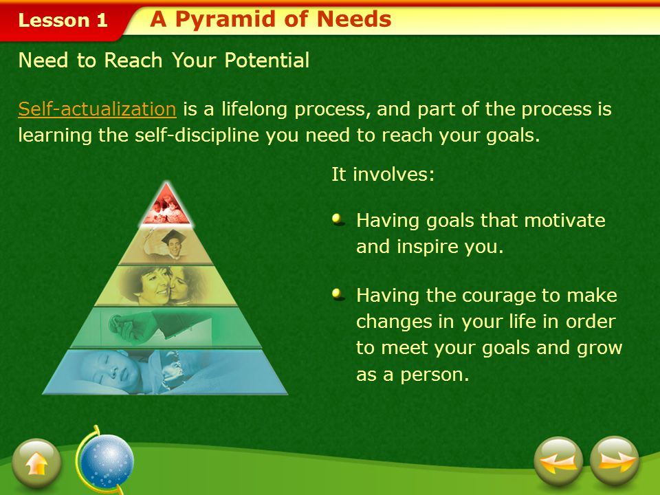 A Pyramid of Needs Need to Reach Your Potential