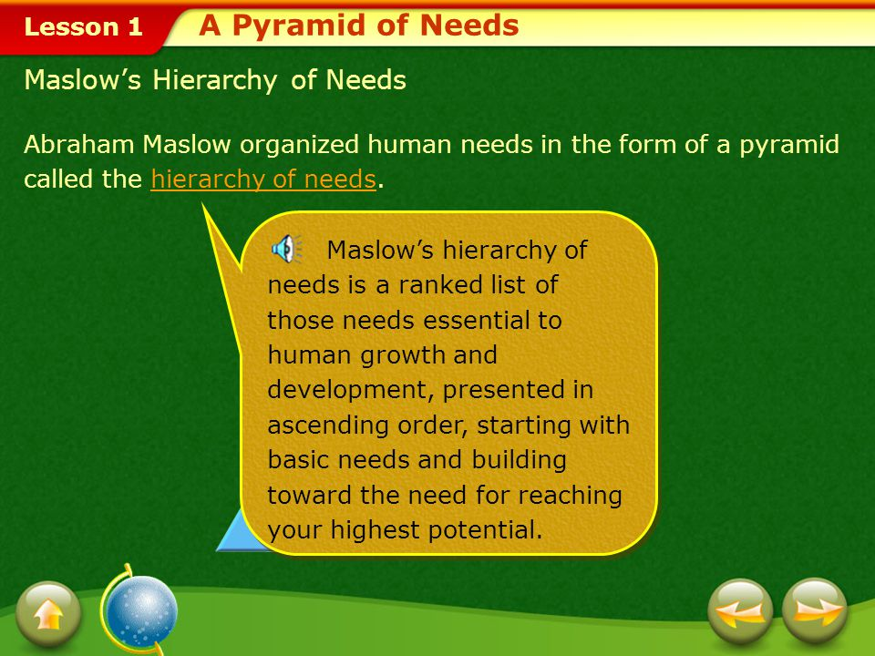 A Pyramid of Needs Maslow's Hierarchy of Needs