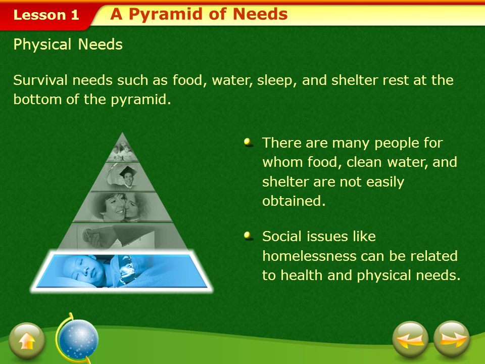A Pyramid of Needs Physical Needs