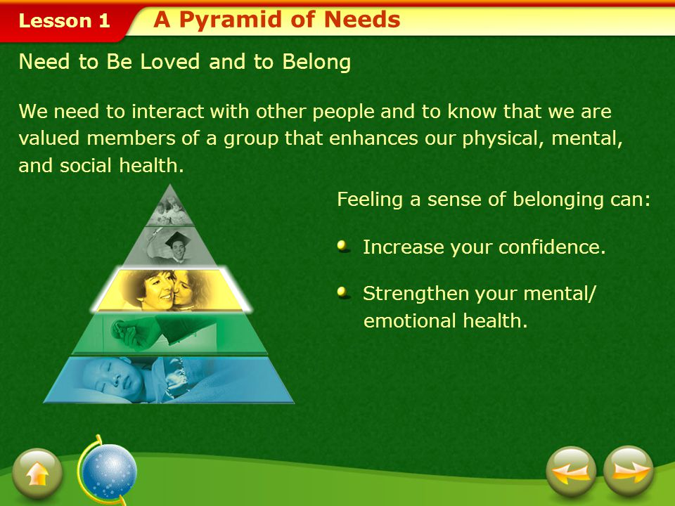 A Pyramid of Needs Need to Be Loved and to Belong