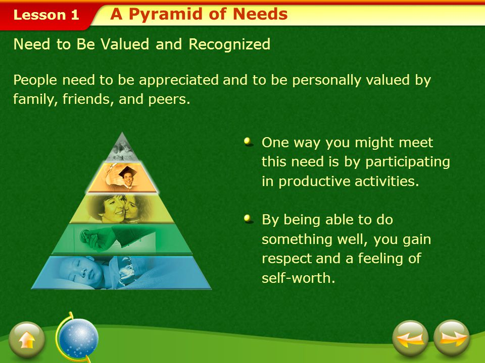 A Pyramid of Needs Need to Be Valued and Recognized