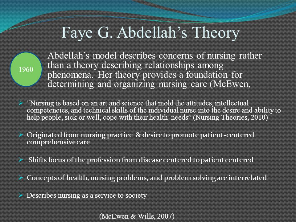 application of abdellah s theory Abdellah ppt basakaran download abdellah is credited with developing the first nationally tested coronary care unit as an abdellah's theory-01-03.