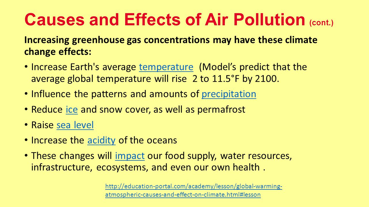health effects of air pollution pdf