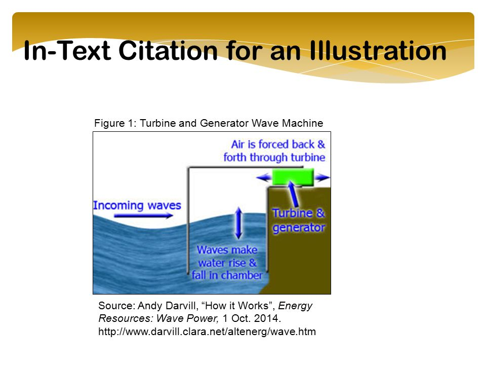 Citing Photographs Charts Etc In Mla Ppt Video Online