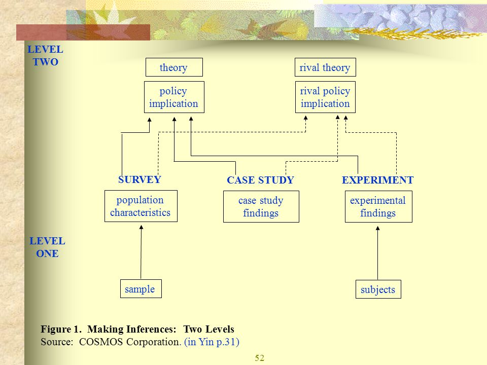 sampling case study A comparative case study can lawyers conducting iterative data analysis  and sampling identify relevant documents more efficiently than legal teams.