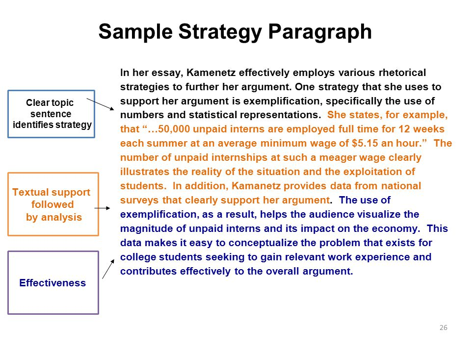 analysis essay strategies