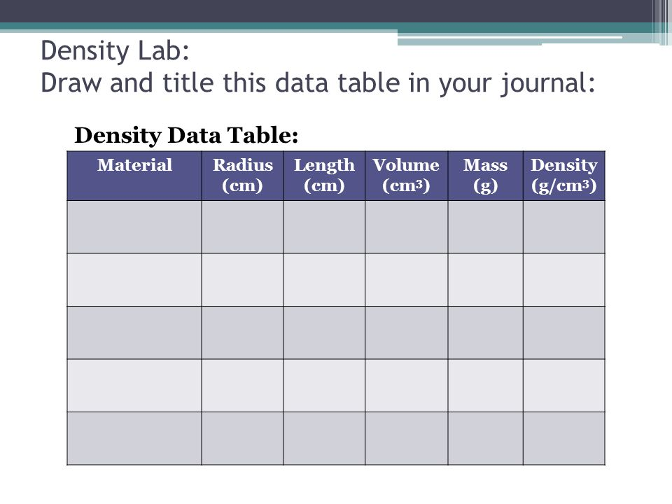 lab report on mass and volume Using the mass and volume measurements recorded in the data table, calculate the density for each sample, the average density  density determination lab.