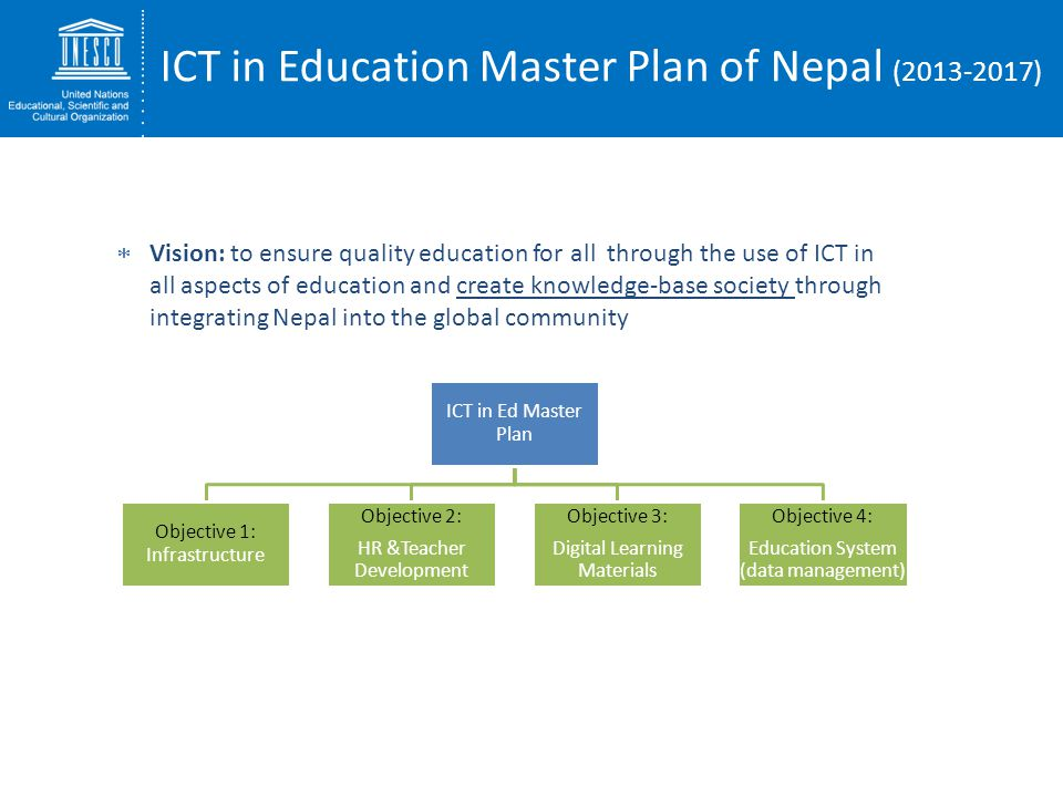 ICT in Education Master Plan of Nepal ( )