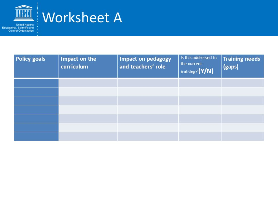 Worksheet A Policy goals Impact on the curriculum