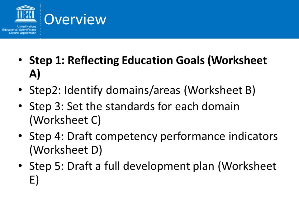Overview Step 1: Reflecting Education Goals (Worksheet A)
