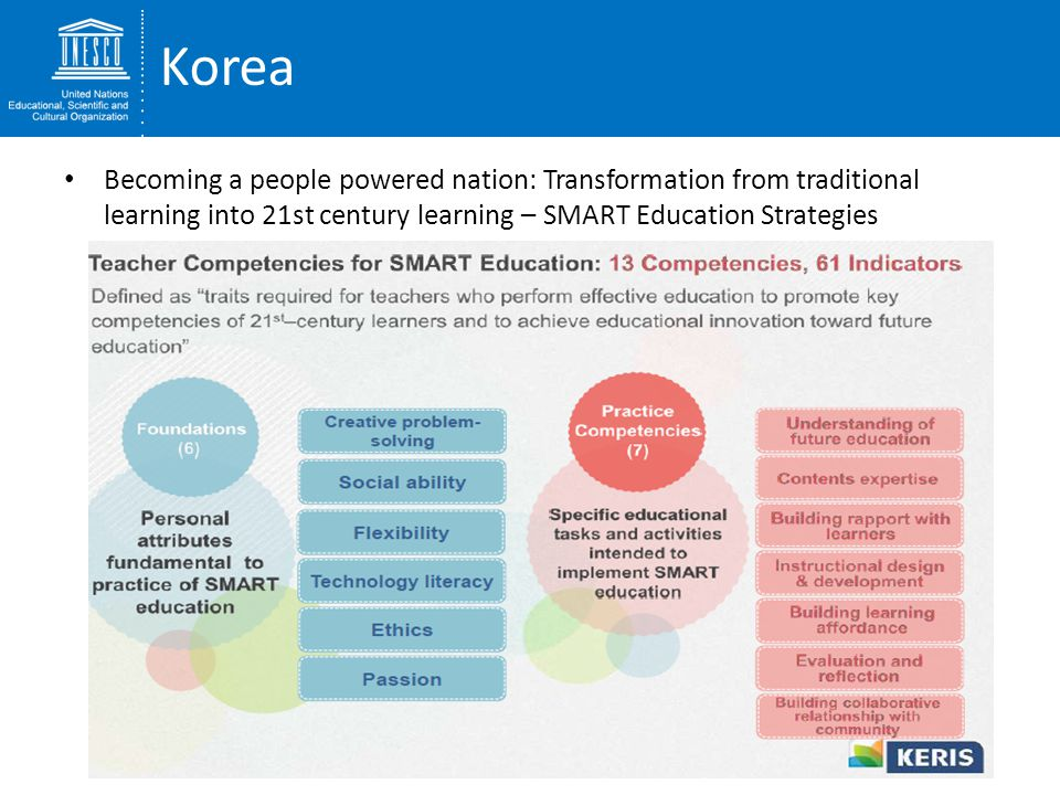 Korea Becoming a people powered nation: Transformation from traditional learning into 21st century learning – SMART Education Strategies.