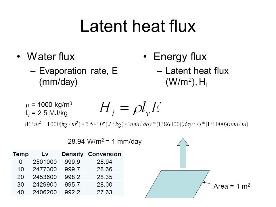 heat and evaporation research paper