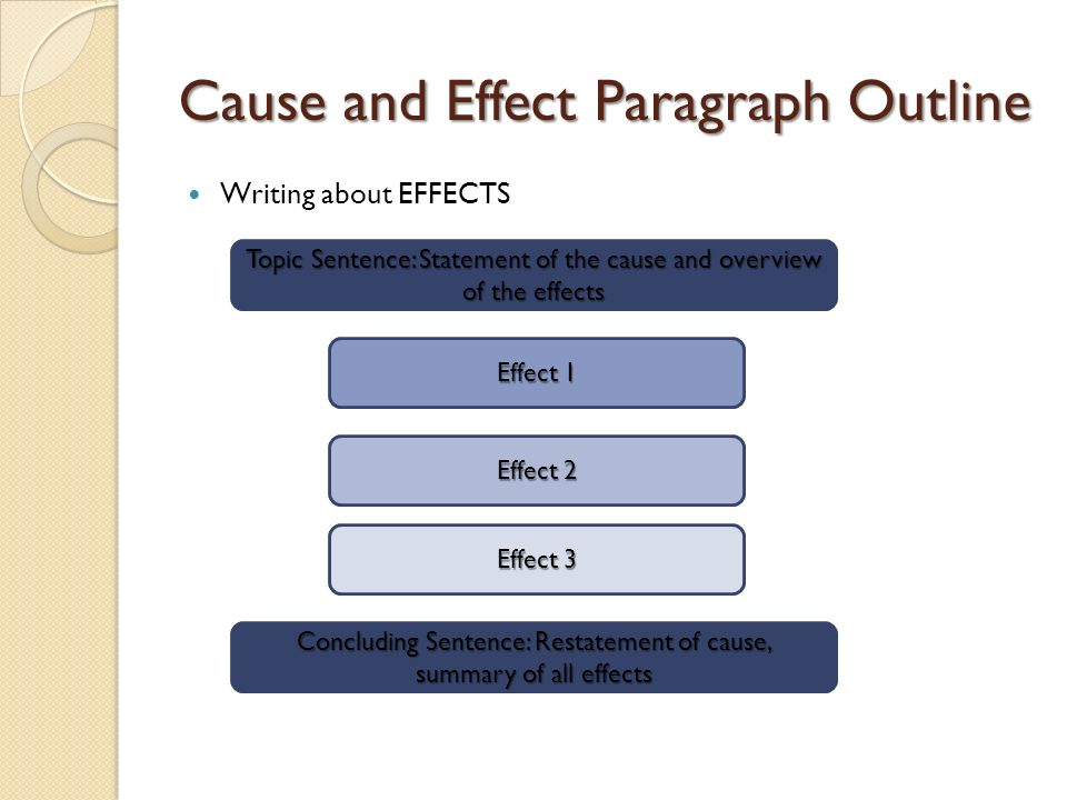 Free cause and effect essay on smoking