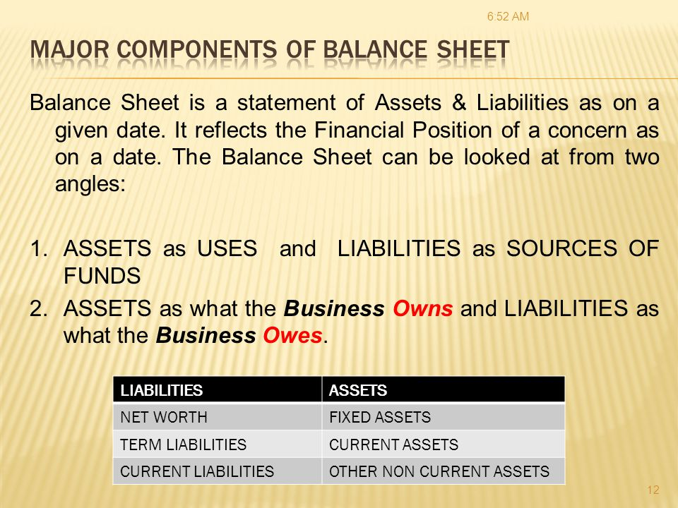 758 AM RATIO ANALYSIS CAIIB Financial Management MODULE C – Components of Balance Sheet