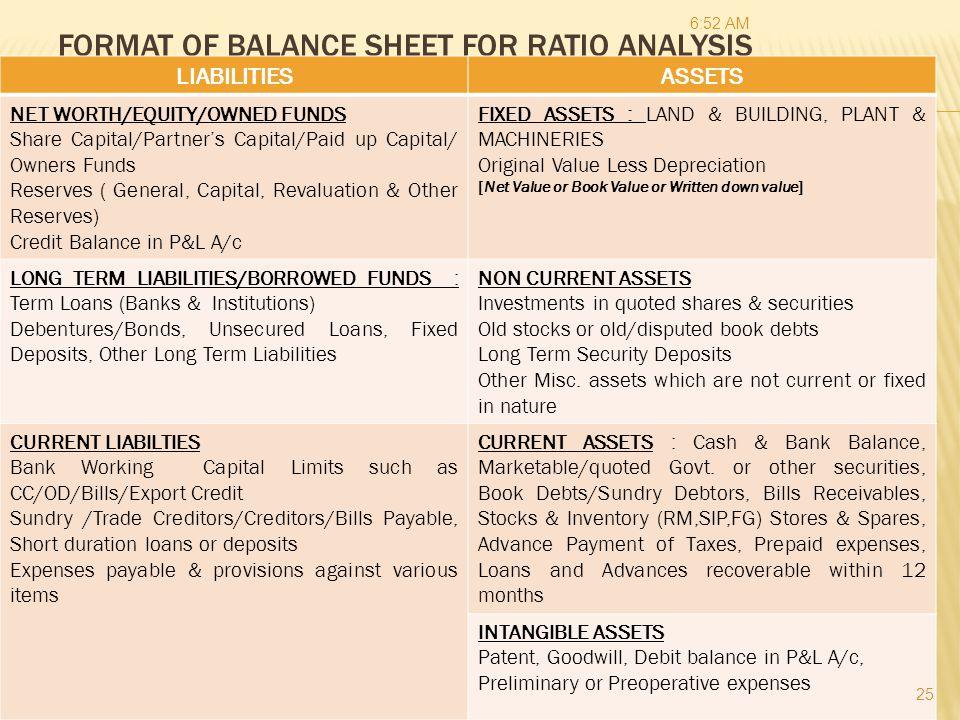 balance sheet ratio analysis