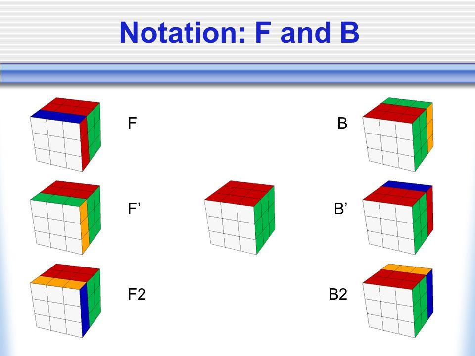Notation: F and B F F' F2 B B' B2